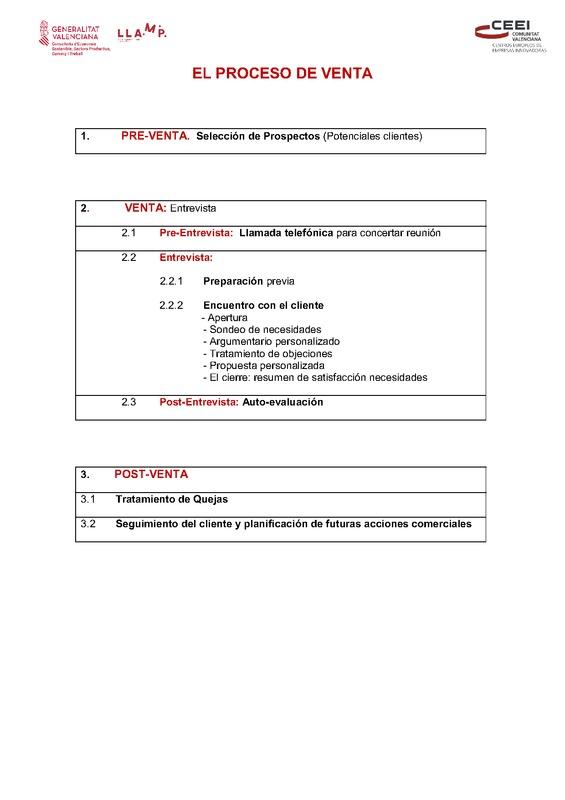 Presentación módulo de Negociación y Ventas