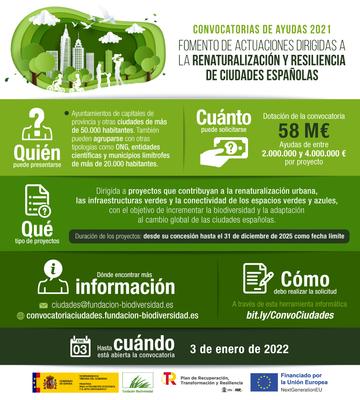 convocatoria Fundación Biodiversidad