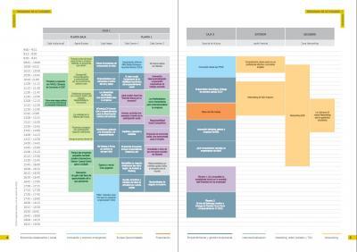 Parrilla Programa Focus Pyme y Emprendimiento 2016