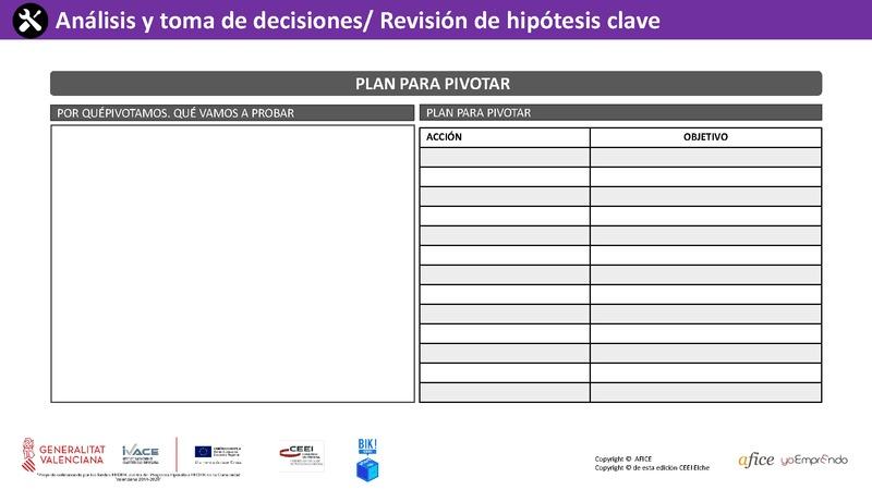 40 - Plan para Pivotar