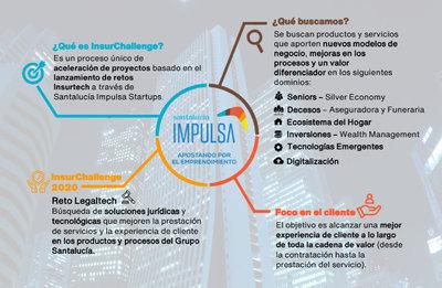 InsurChallenge Legaltech de Santalucía Impulsa