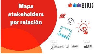 Mapa Stakeholders por relación