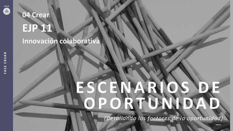 CREAR 04 Escenario de Oportunidad EJP 11 Innovación colaborativa