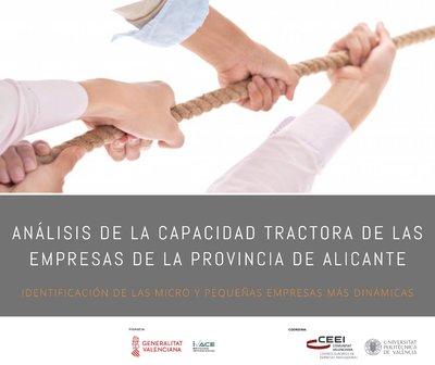 Análisis de la capacidad tractora de las empresas de la Provincia de Alicante