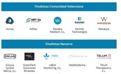Finalistas Premios Emprendedor XXI 2020 Comunitat Valenciana y Navarra